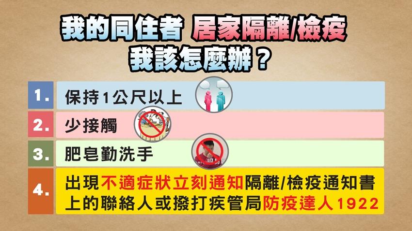 新冠肺炎最常出現發燒,但病毒會「時陰時陽」?權威張上淳說與這有關