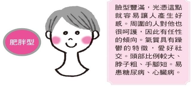 圓形臉的人愛好社交、易得糖尿病?從臉型也可看健康