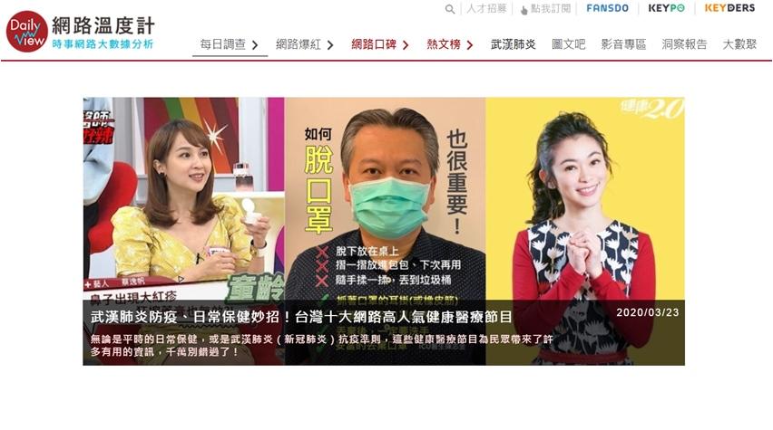 陪您守護全家健康!《健康2.0》獲網路高人氣健康節目第一名