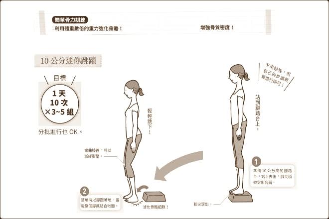 每天100秒3組運動任你挑,健骨又能消肥肚