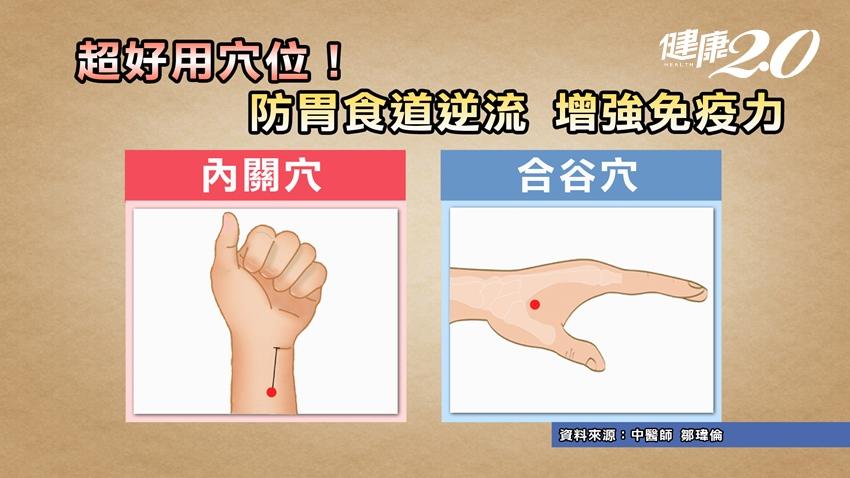 改善胃酸嗆咳、增強免疫力 常按2穴道+1動作就有效