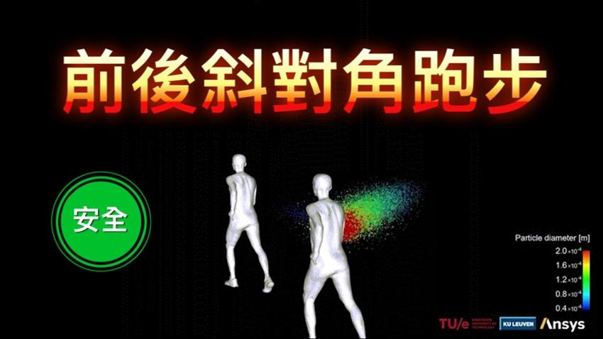 防病毒飛沫!走路時,遇到有人咳嗽?重症專科醫師:不要在這個方位很危險