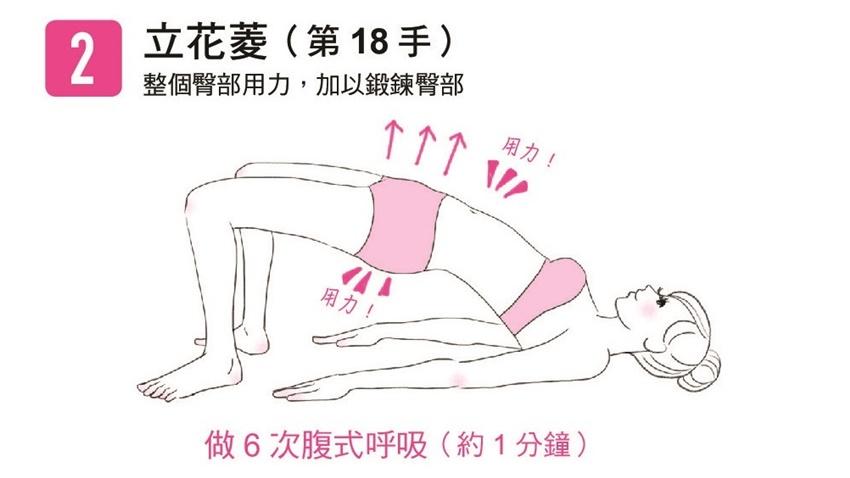 日本花魁不外傳秘技都告訴你 打造蜜桃臀的運動 還能讓陰道緊實