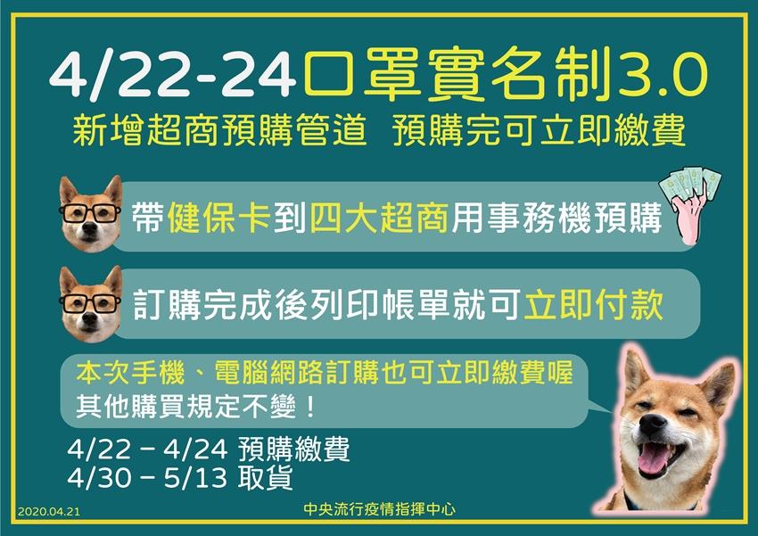 口罩實名制3.0上路!超商預購現場繳費 3管道訂購流程變簡單了