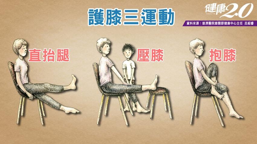 蹲、跪、盤坐傷膝蓋?你錯了!關節名醫也在做的3個護膝運動