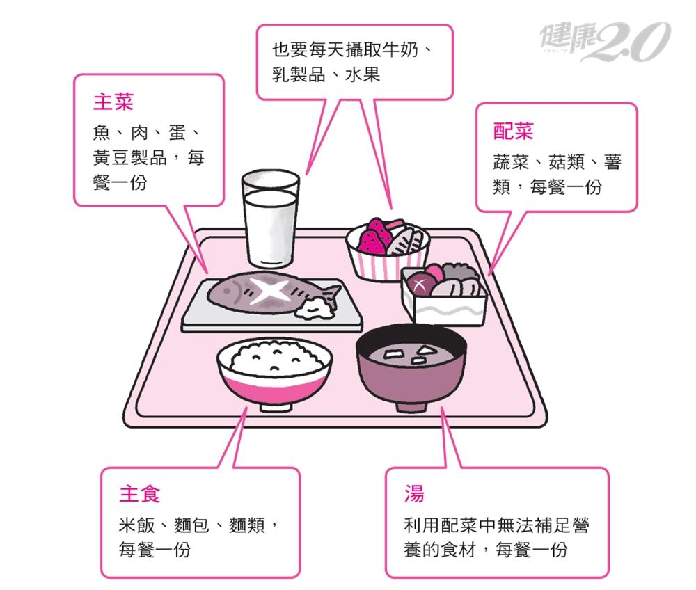 老人家該吃清淡點?日本高齡專家提出10大類食物 每天至少吃一次!