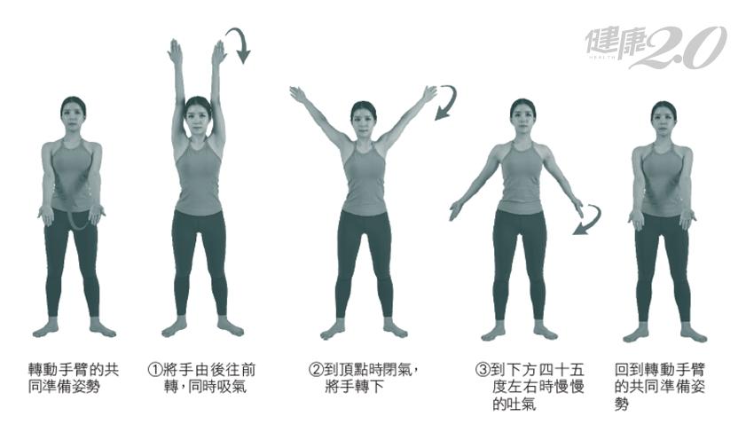 肩頸歪斜帶來疾病!「深呼吸轉動手臂」讓肩膀變軟、強化心肺機能