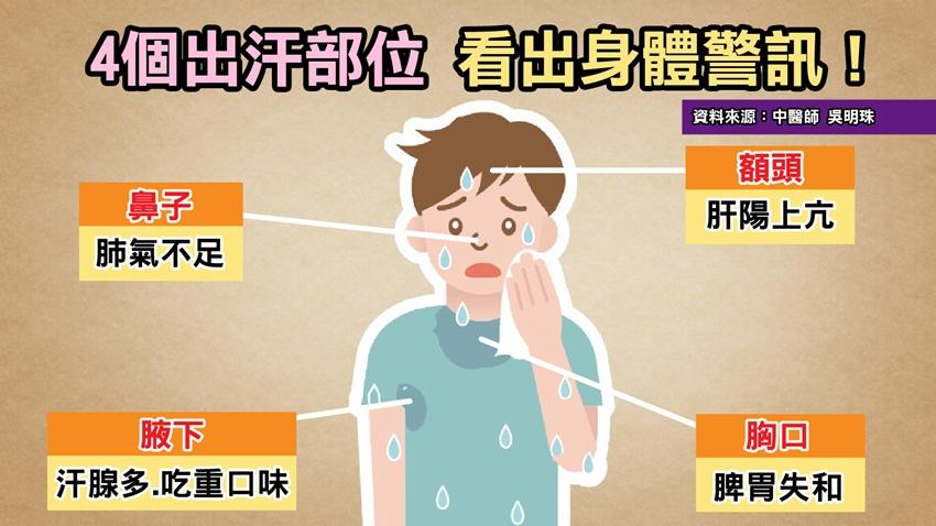 夏天流汗很正常?4大部位狂冒汗 恐是疾病警訊