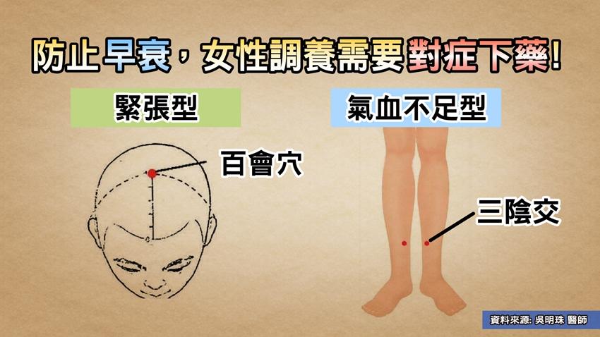 胸部扁、皮膚乾、陰道乾澀…小心卵巢早衰!吳明珠教2穴位防早衰