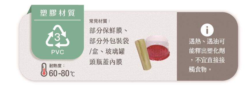 「塑膠水壺」小心有毒!你在喝塑化劑?食藥署3招選對水壺