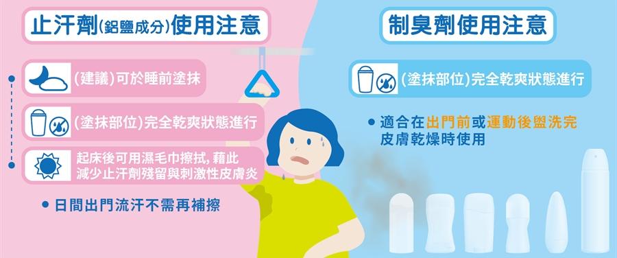 止汗劑和體香劑不同!一個早上擦、一個晚上擦,哪種止汗劑效果最好?