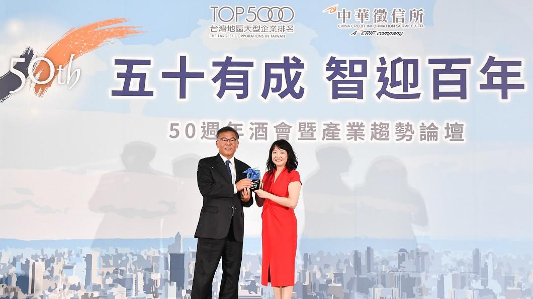(圖片來源/ 和泰汽車) 和泰汽車成立70年  榮獲「連續30年營收百大企業」等殊榮