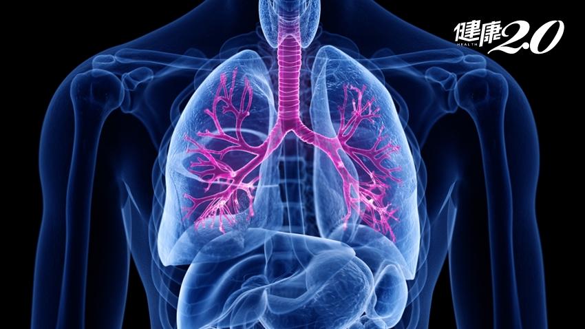 你有慢性肺阻塞嗎?1分鐘簡單判斷!肺阻塞沒控制,小心吃飯穿衣都有困難