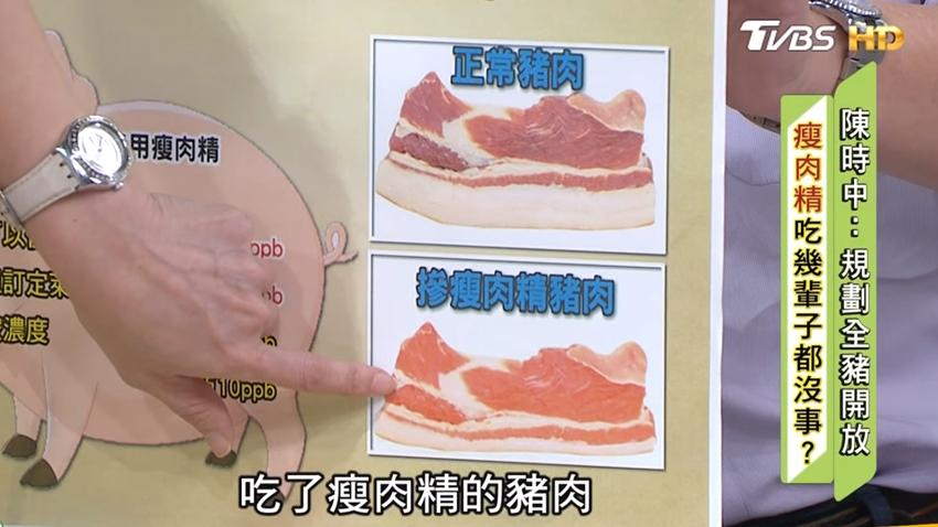 避免瘦肉精豬肉!博士:「這些」部位較安全,但里肌肉不包括在內