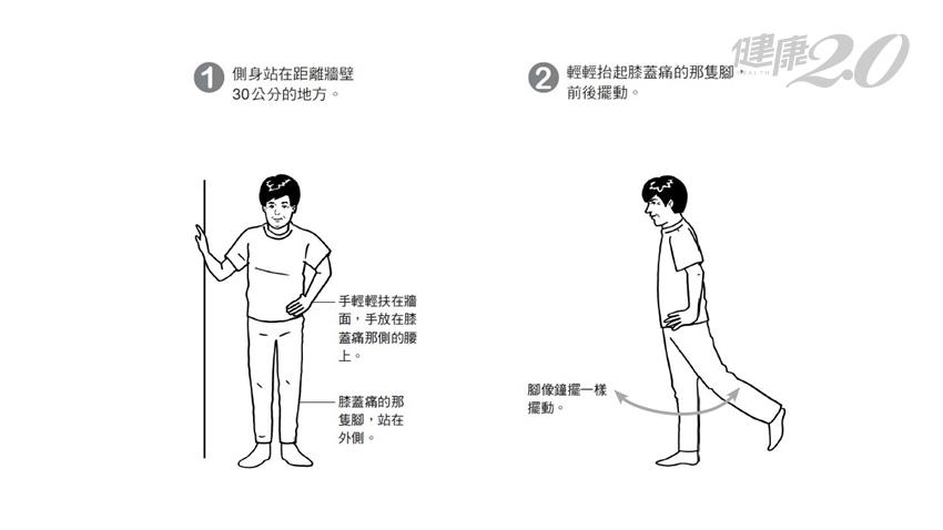做10次甩掉膝蓋痛!「單腳甩動」改善關節液循環 膝蓋變健康、走路更輕盈