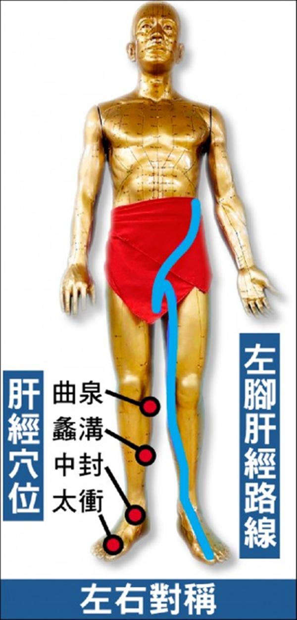 30歲就解尿疼痛,小心「慢性攝護腺炎」影響性功能!1個習慣要注意