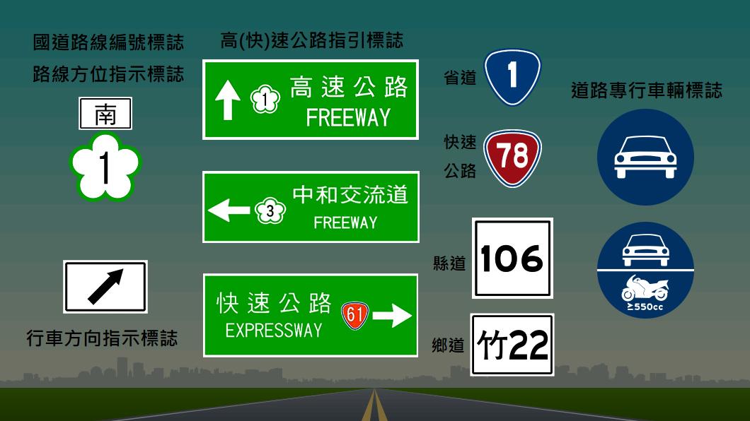 道路 標示