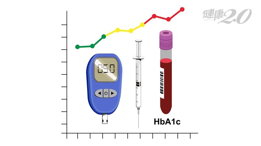 血糖超標就是糖尿病?最好不要打胰島素?破解你的糖尿病迷思!