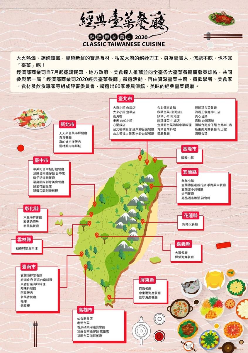 IG超夯心潮飯店、台南阿霞飯店都入選!「2020經典台菜」60家餐廳+12間名廚看這