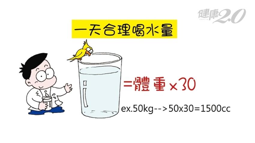 不喝水怕膀胱炎 喝多就狂跑廁所?膀胱過動這樣喝水才對 醫教2招急尿感消失