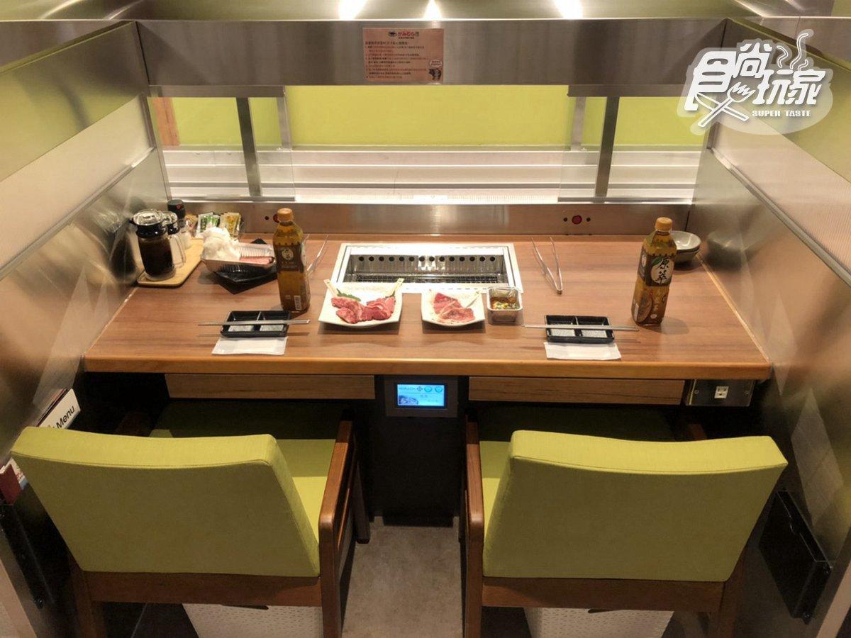 【新開店】一人599元100品燒肉吃到飽!日本超夯「上村牧場」登台,貼心燒肉列車直送到桌