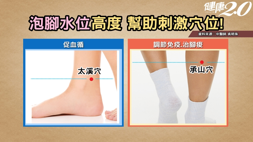 這樣泡腳效果最好!吳明珠1帖藥方、1個重點 泡對了強身健體促血循