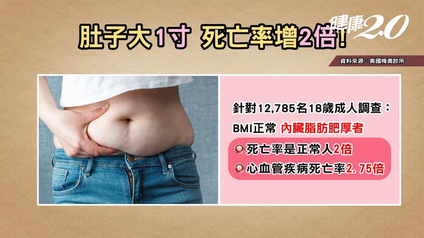 醫曝這2種體型的人對健康最不利!快把衣服掀起來教你正確測量「腰臀比」