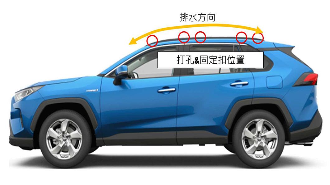 由於網傳RAV4車頂有漏水疑慮,Toyota總代理和泰汽車特別於官網FAQ專區闢謠。(圖片來源/ Toyota) RAV4設計不良致漏水隱憂? 和泰汽車特發聲明闢謠
