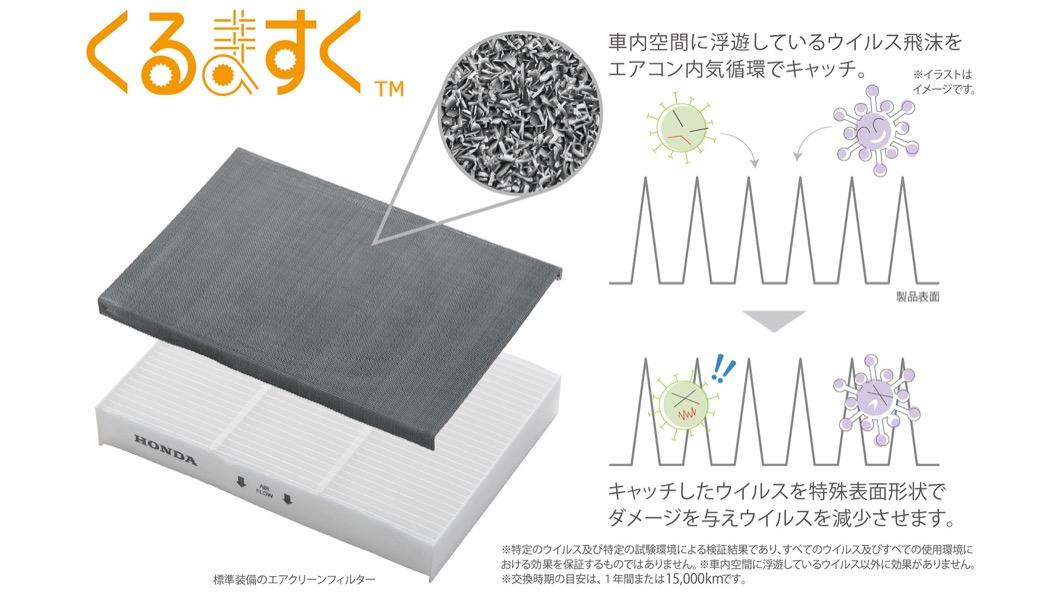 本田日前推出一款名為Kurumaku的空氣濾清器防毒產品。(圖片來源/ Honda) 本田研發全新車用濾網 宣稱有效對抗車內病毒