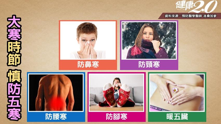 大寒養生防猝死!藏醫提醒「防五寒」 第1點:早上起來這樣喝水養五臟