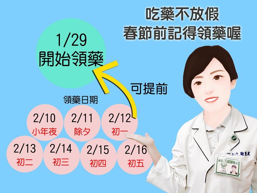 春節慢性處方箋可提前領!出遊勿忘3件「藥事」 慢性病患安心過好年
