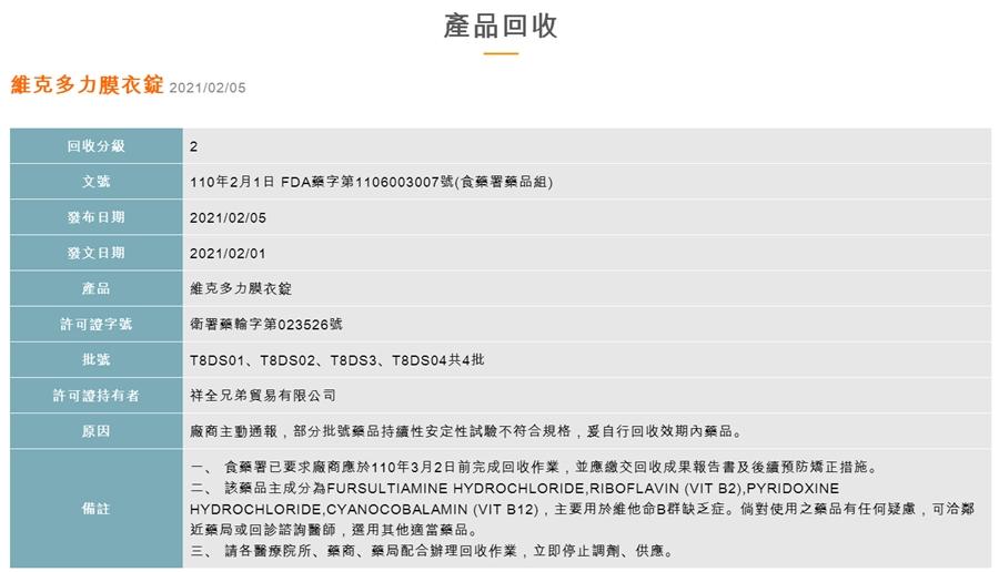 日本B群出包!食藥署回收4批「維克多力膜衣錠」共90萬顆