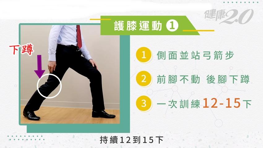 蹲下卻爬不起來?護膝專家2招幫關節延壽 飲食補充3營養素