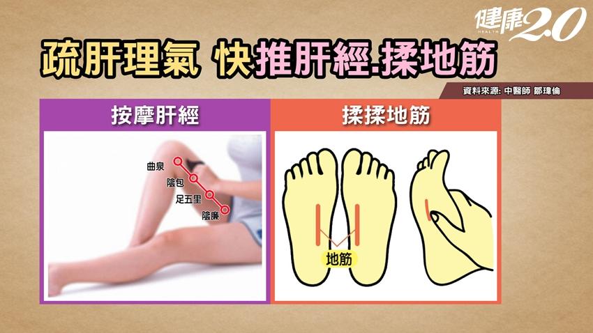春養生先養肝!中醫2招小動作 疏肝理氣、調和肝氣,還能瘦大腿