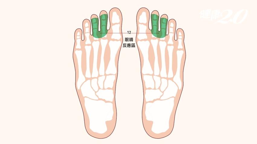 按腳趾保健視力!吳神父教你按2腳趾 預防角膜炎、白內障