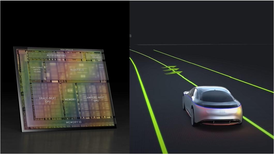 Nvidia宣布新一代自動駕駛汽車AI計算平台「Atlan」,將提升4倍效能。(圖片來源/ Nvidia) GPU龍頭發表新世代產品 提升自動駕駛4倍效能