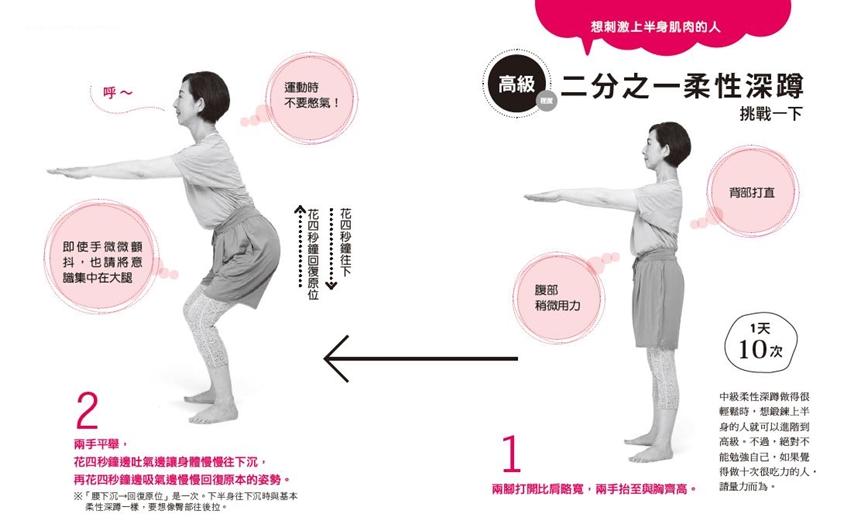 不需劇烈運動就能鍛鍊下半身!「柔性深蹲」一天10次就能練肌肉
