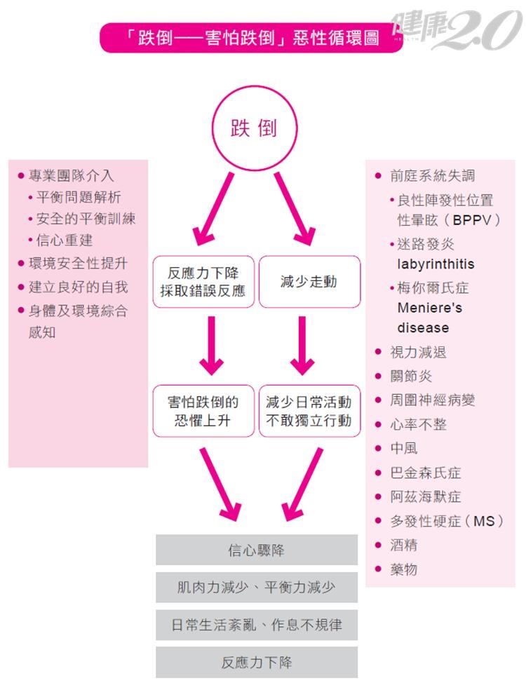 研究發現:心臟有力、沒高血壓且長壽者,身上有1個「特徵」