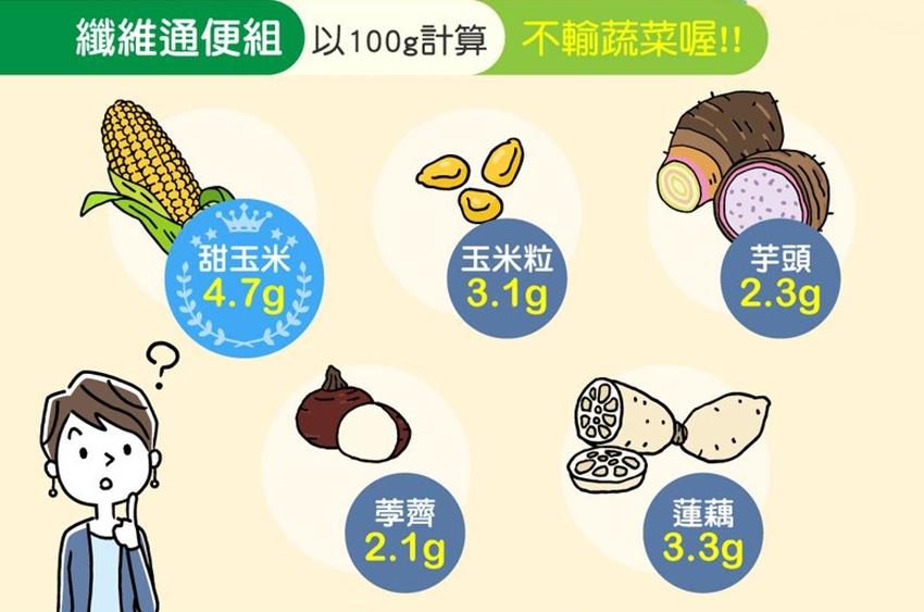 「五穀雜糧」是減重的好朋友!營養師3個理由告訴你