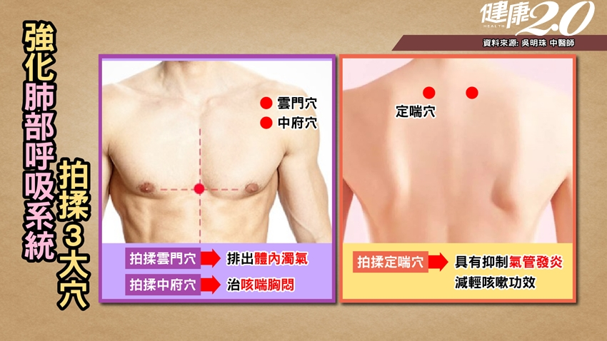 台灣疫情又爆發!吳明珠教你防疫養肺,每天拍打3部位
