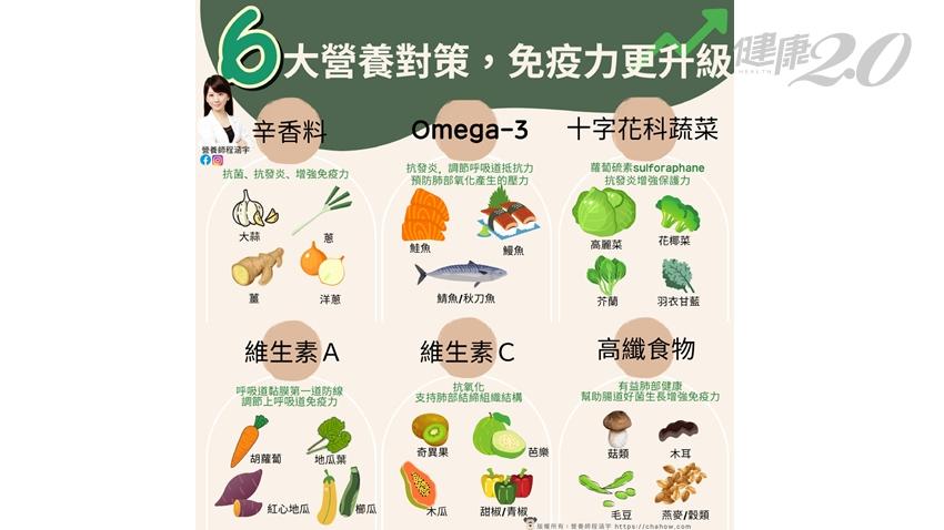 抗新冠肺炎從吃做起!營養師曝「這食物」煮菜大把放就對了 花椰菜3種吃法最營養
