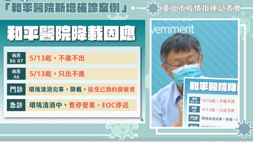 萬華增設4處新冠肺炎快篩站 和平醫院急診暫停,只收預約患者
