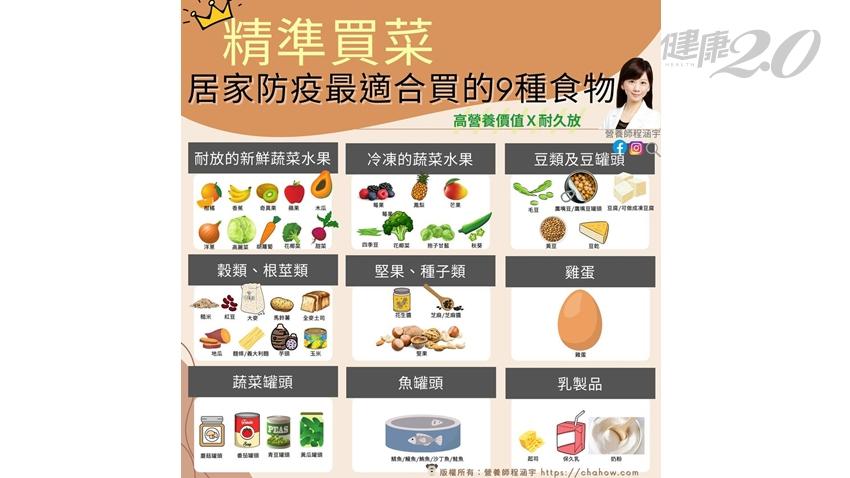 居家防疫9大必買食物!營養師公開「精準買菜妙招」 冷凍蔬果、罐頭買什麼最好?