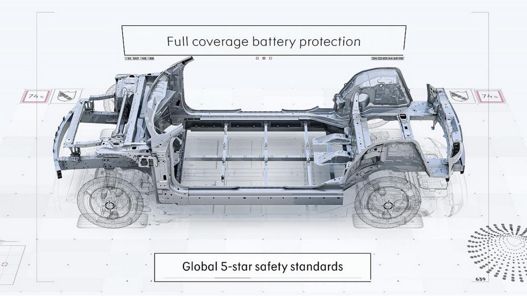 吉利汽車專為電動車研發SEA平台,其總工程師Kent Bovellan認為這套架構比Tesla更好。(圖片來源/ 吉利汽車) 吉利汽車:我們的電動車更好! 特斯拉最強對手浮現?