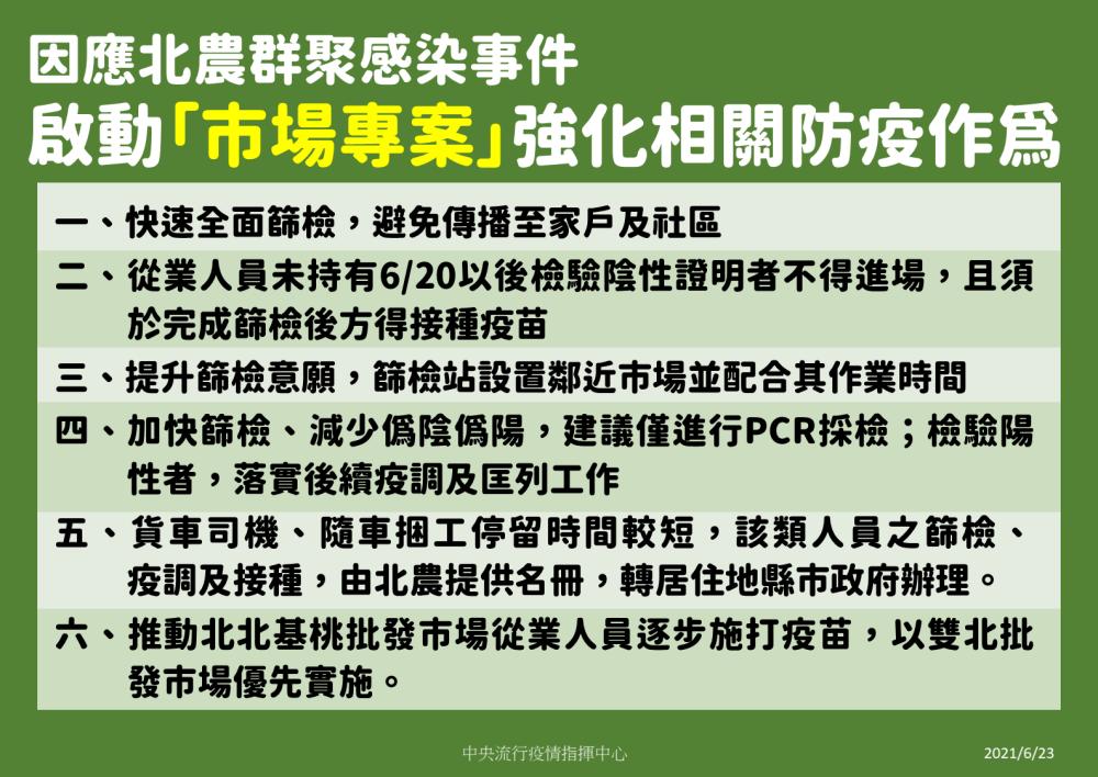 三級警戒再延長至7月12日 陳時中曝決策原因