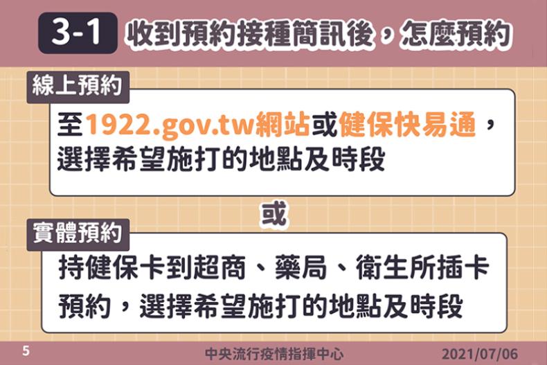 唐鳳「疫苗預約系統」今上線!4大登記步驟出爐,如何預約、錯過時段怎麼辦一次看