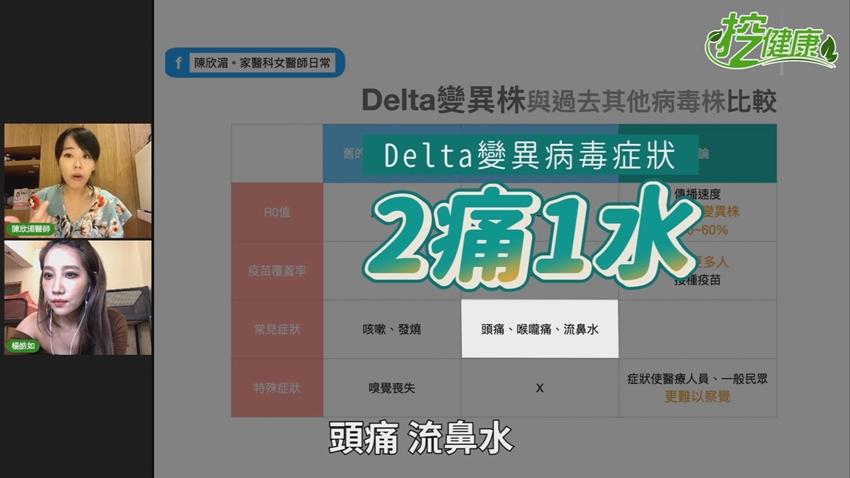 Delta變種病毒14秒就會傳染?蔬果、外送都可能染疫?醫曝感染Delta變種病毒3警訊症狀