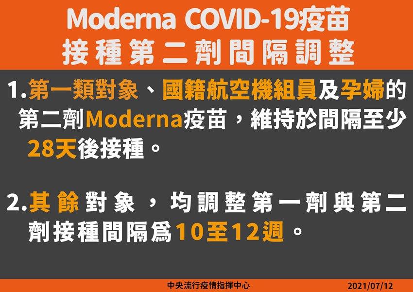 今日本土+23,集中在雙北!陳時中提醒:莫德納第2劑接種間隔注意