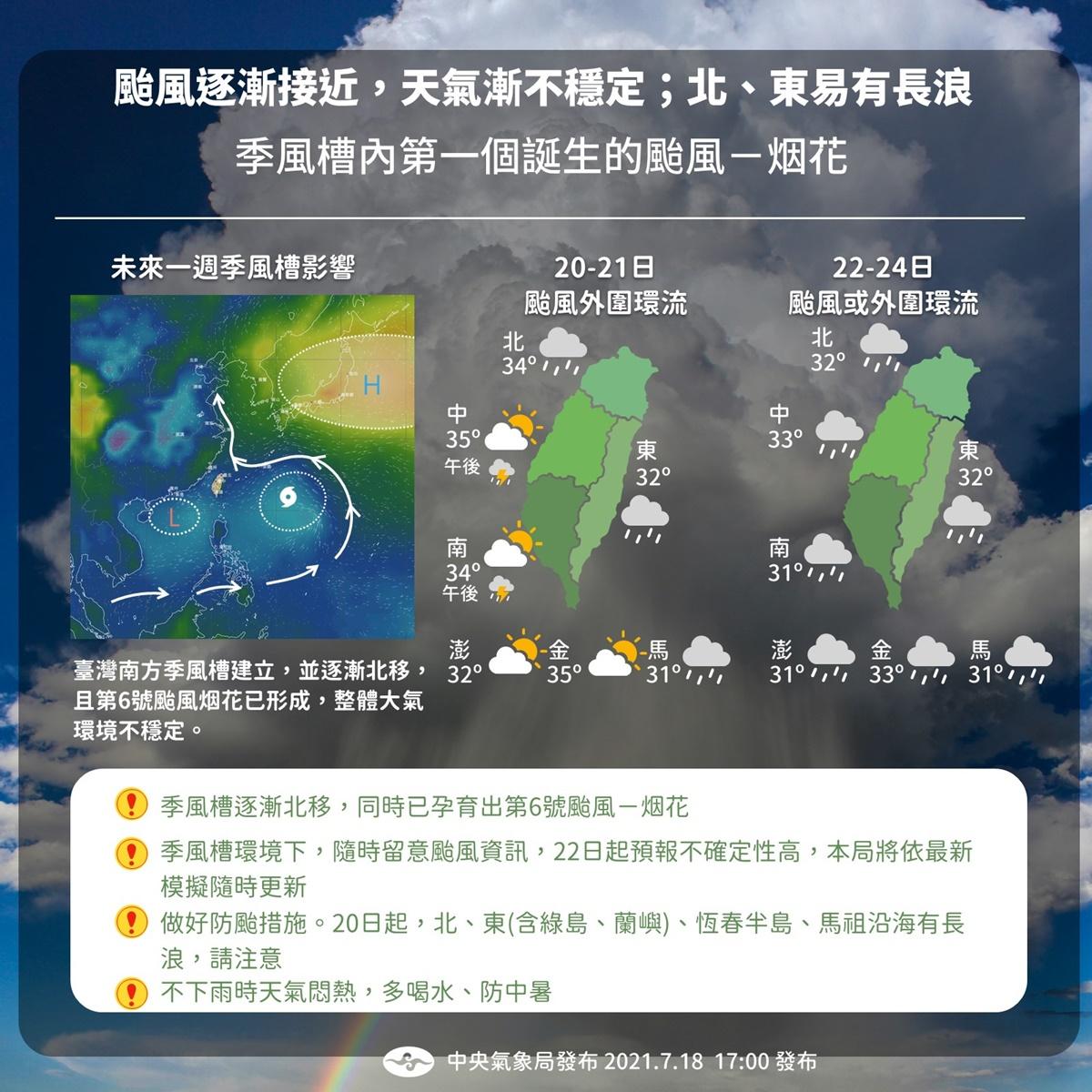 北台灣風雨影響大!第6號颱風「烟花」明起轉「中颱有雨」,預計這時最接近台灣