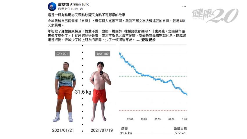盧學叡半年甩肉31.6公斤!只靠2招,不忌口也不用節食